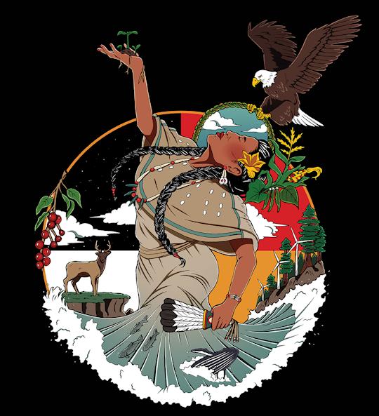 Just Transition | Indigenous Environmental Network